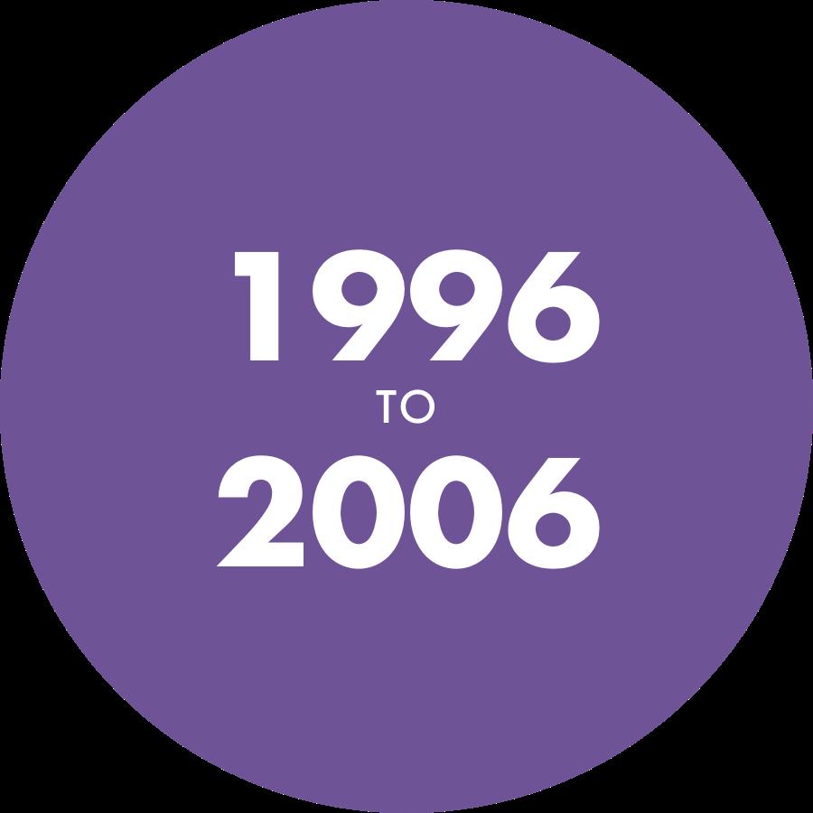 Digital Six 1999 to 2006