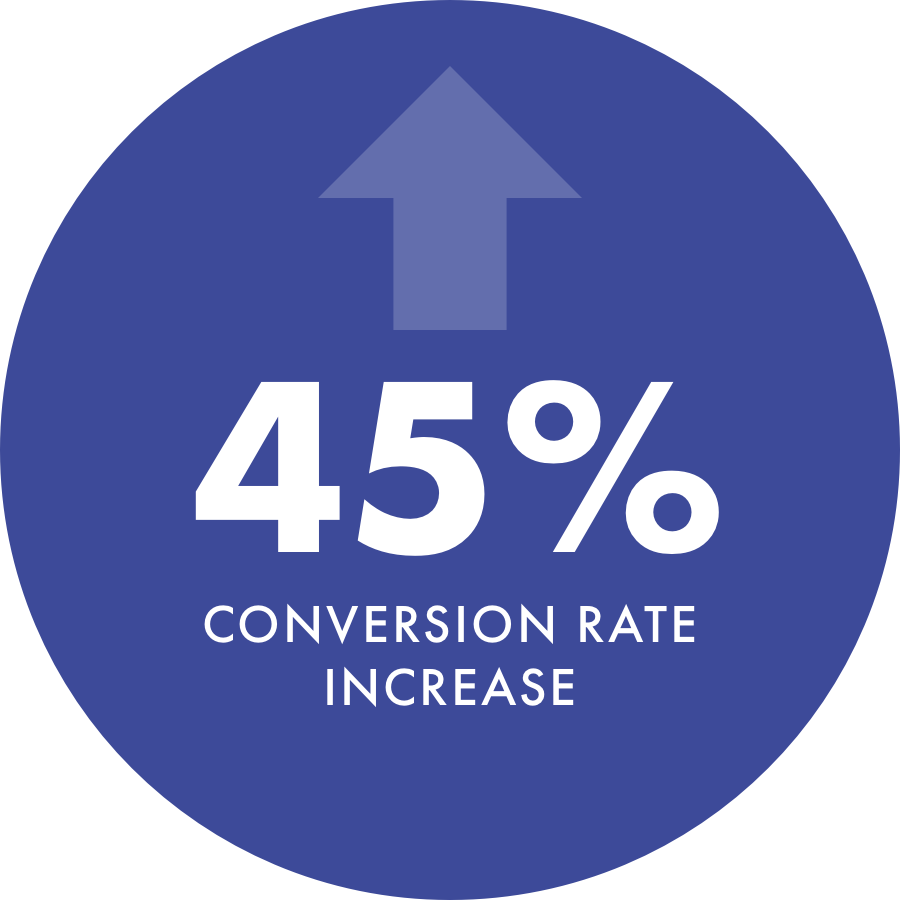 Digital Six Conversion Rate Increase Circle 3
