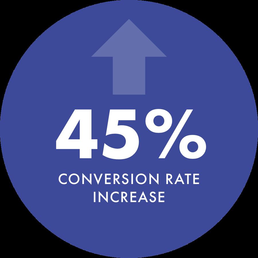 Digital Six Conversion Rate Increase Circle 3