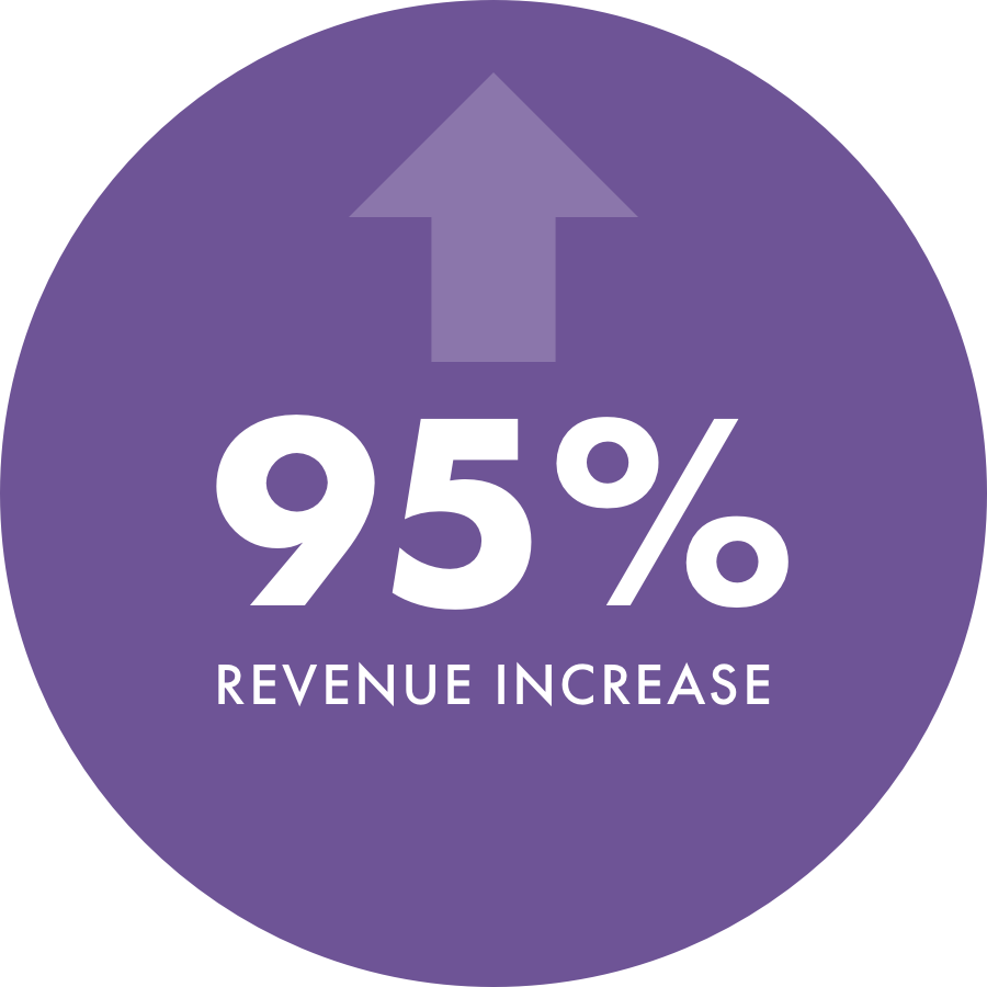 Digital Six Revenue Increase Circle 1