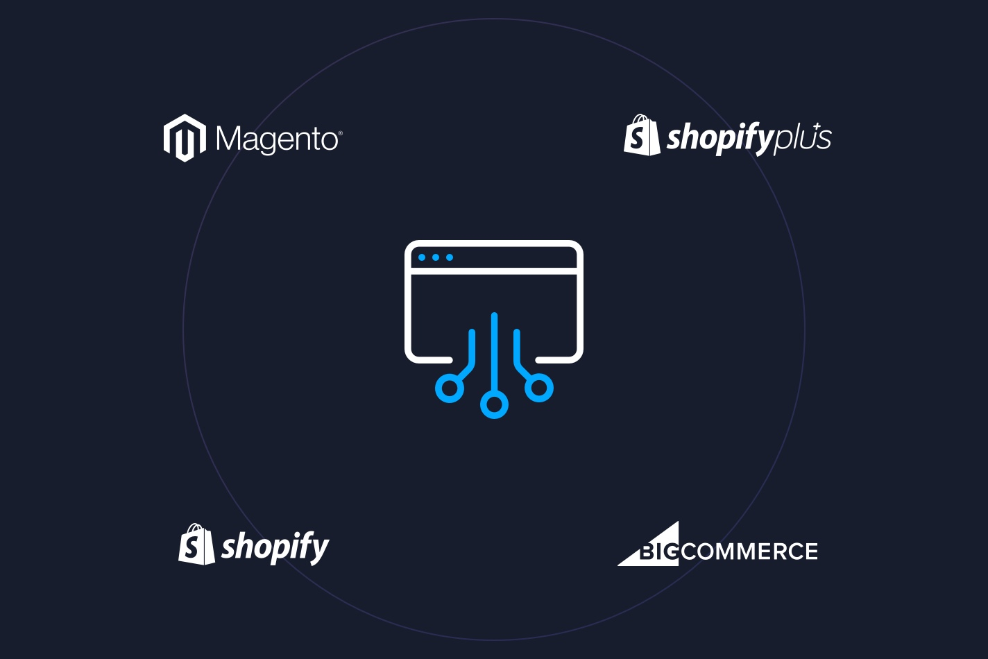 Ecommerce web development from Digital Six and Grow