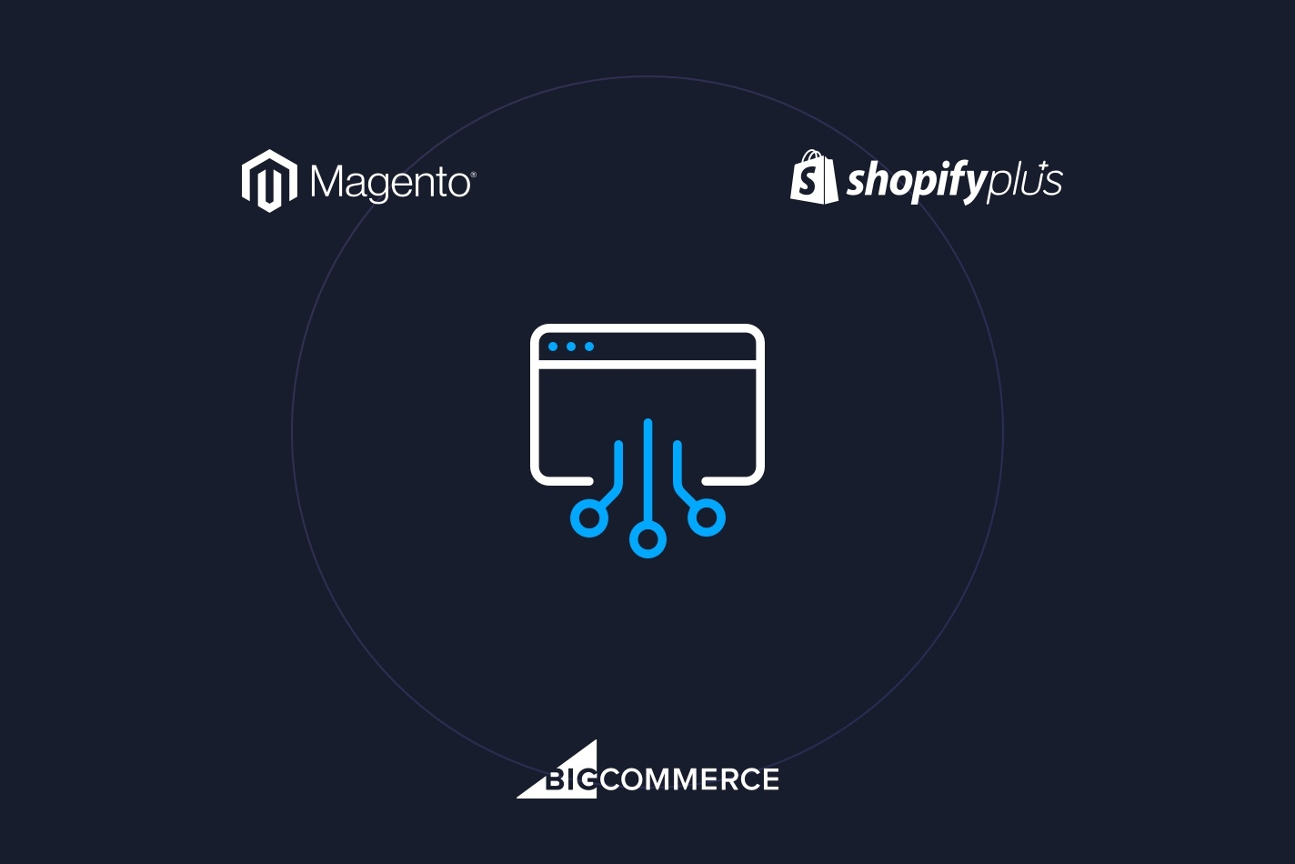 PWAs for ecommerce from Digital Six